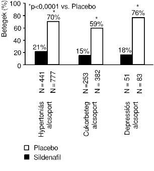 A nitroglicerin lehet a legjobb potencianövelő a férfiak körében | INTIM CENTER szexshop