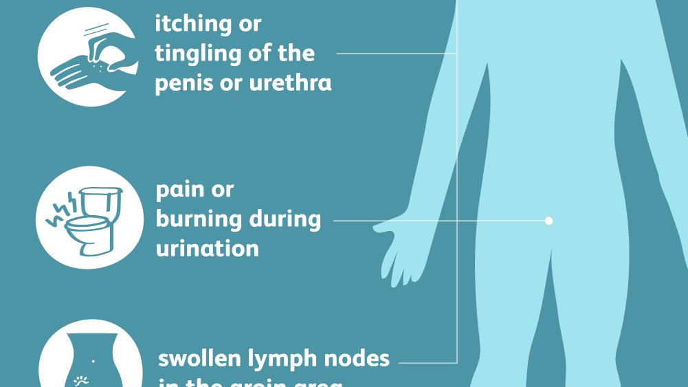 urethritis treatment