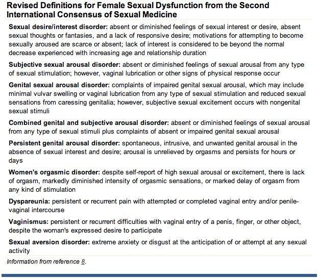 elégtelen erekció nőknél gyógymódok a pénisz görbületéhez
