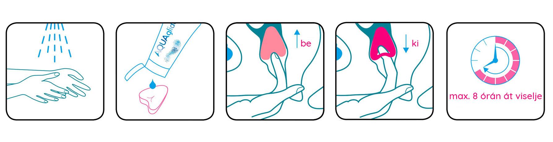 hogyan kell helyesen használni a pénisz hüvelyt pénisz vákuumszivattyú után