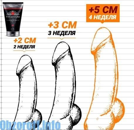 mi kell a pénisz növekedéséhez