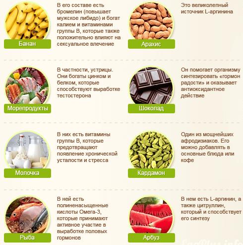 Mely zöldségek járulnak hozzá az erős erekcióhoz?